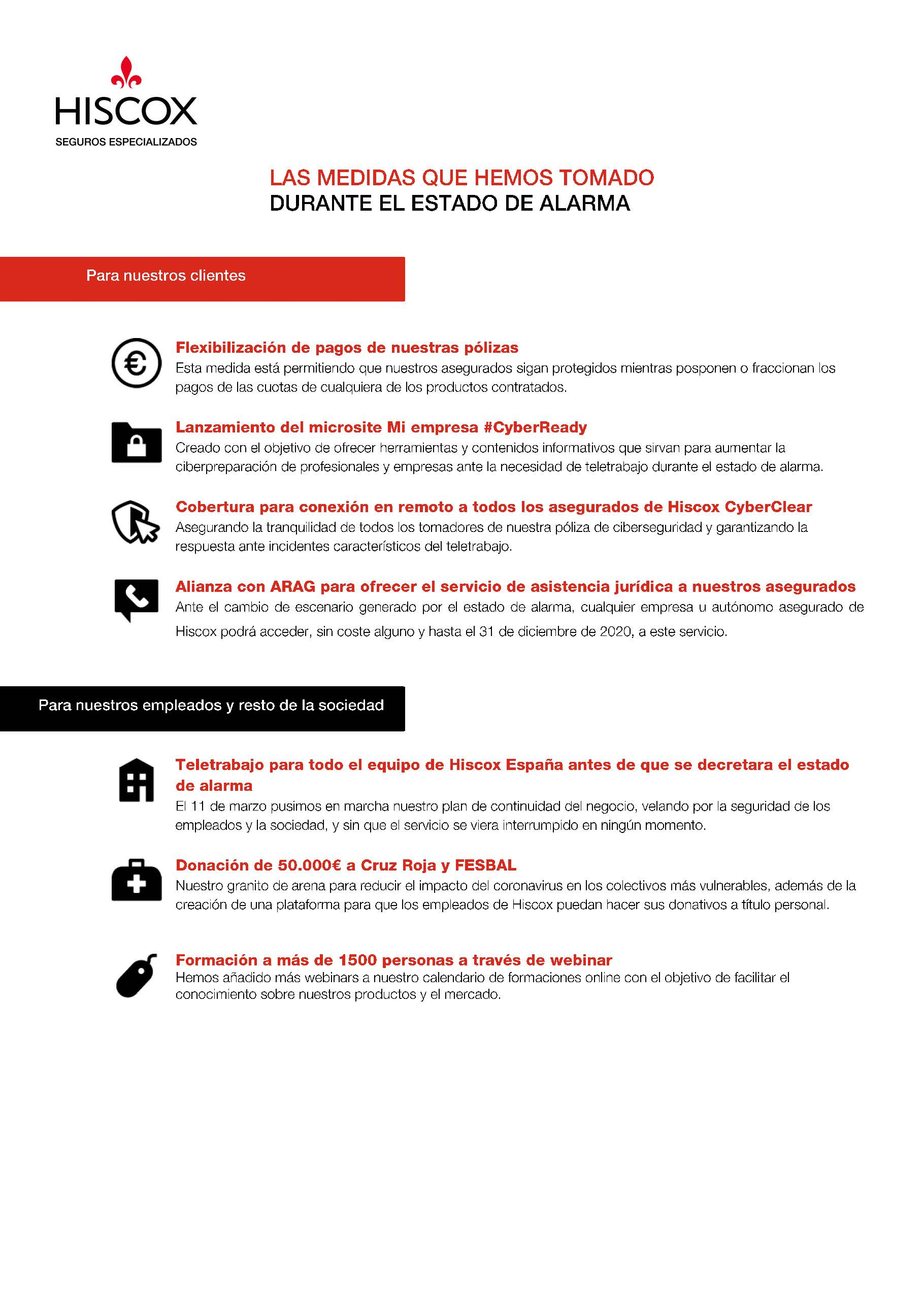 Infografia Medidas Hiscox